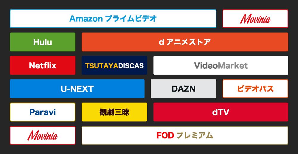 何が観たい?目的別!特徴・強みで選ぶ動画配信サービス
